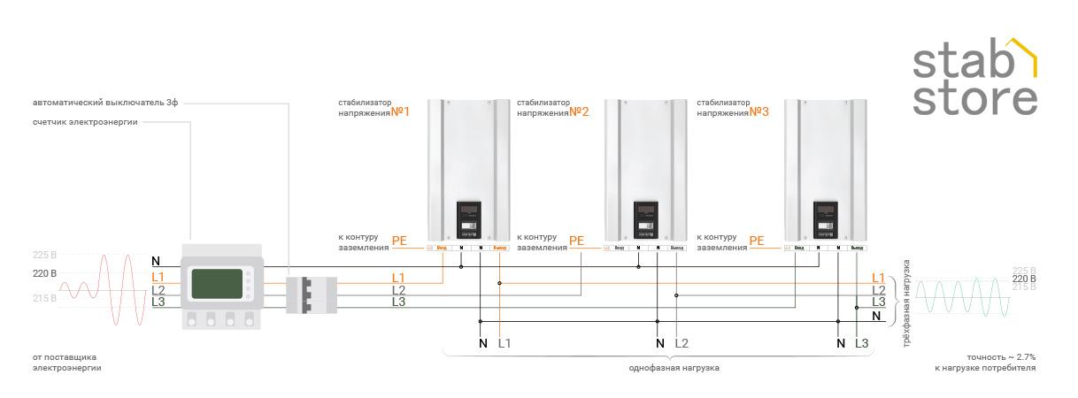 Схема подключения однофазных стабилизаторов напряжения ЭЛЕКС АМПЕР к трехфазной сети