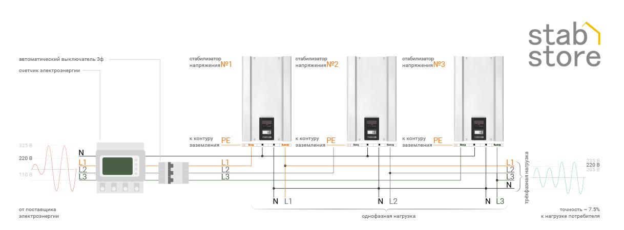 Схема подключения стабилизаторов напряжения ЭЛЕКС ГИБРИД к трехфазной сети