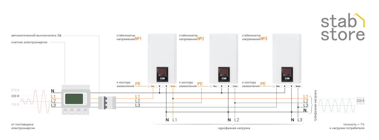 Схема подключения стабилизаторов напряжения ЭЛЕКС ГЕРЦ-ДУО к трехфазной сети