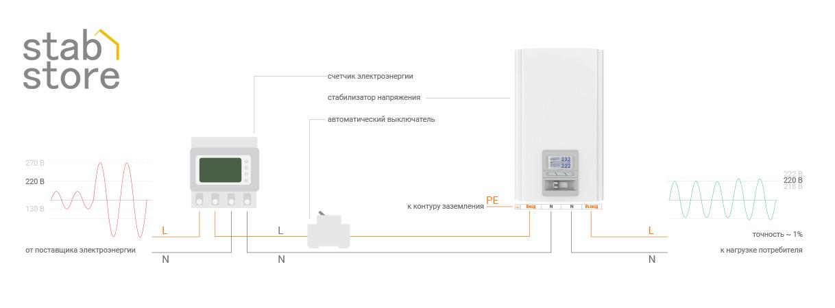 Схема подключения стабилизаторов напряжения ЭЛЕКС ГЕРЦ к однофазной сети