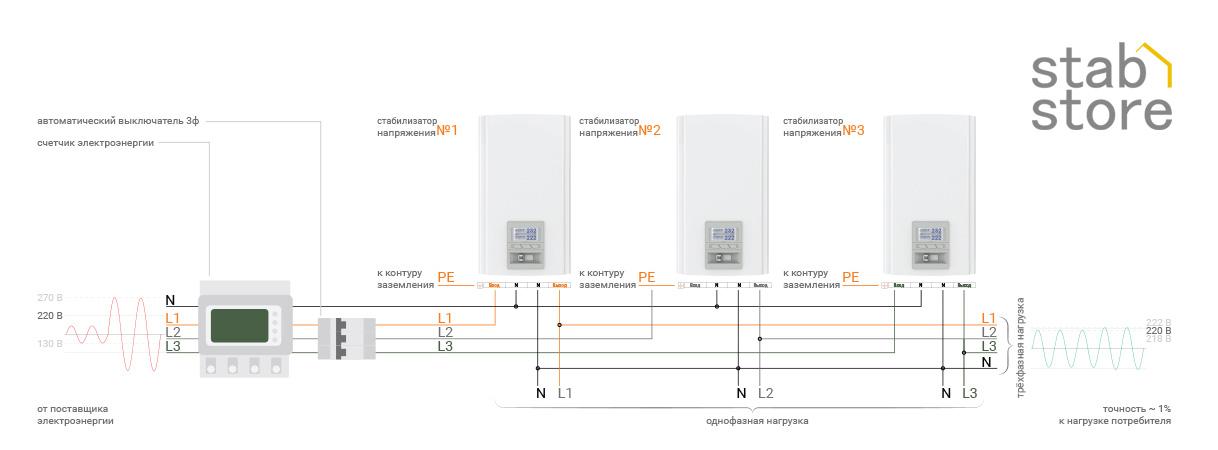 Схема подключения стабилизаторов напряжения ЭЛЕКС ГЕРЦ к трехфазной сети
