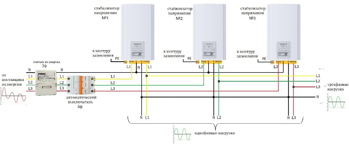 Подключение 3-х однофазных стабилизаторов к трехфазной сети